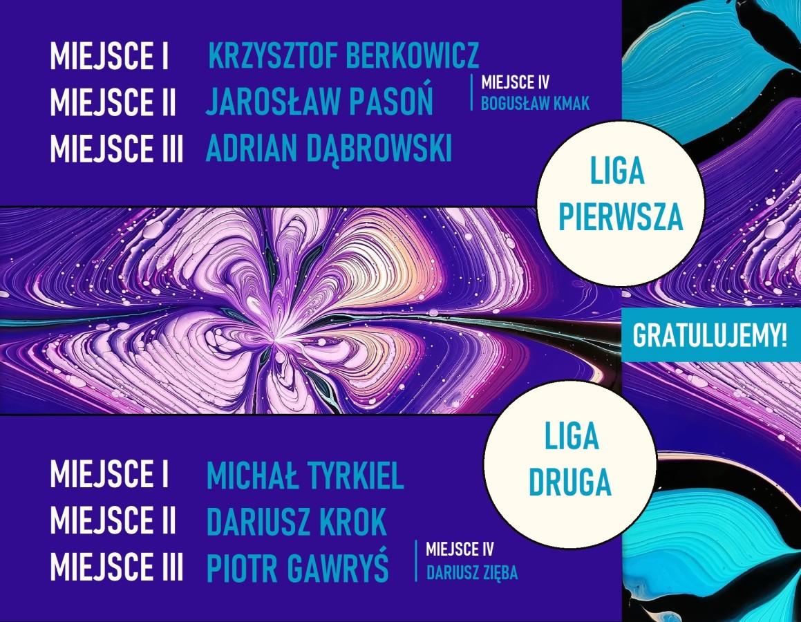 LETNIA LIGA TENISOWA, Akademia Tenisa Chełmiec - Janusz Stanek, tenis ziemny, korty tenisowe, tenis Nowy Sącz